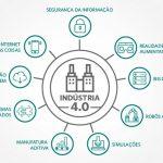 O que é e Como Transformar a Sua Indústria Óptica em 4.0
